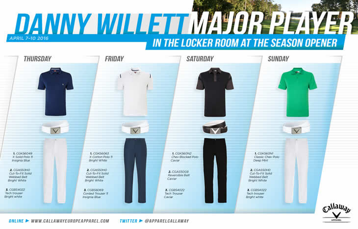 Danny Willett 2016 US Masters