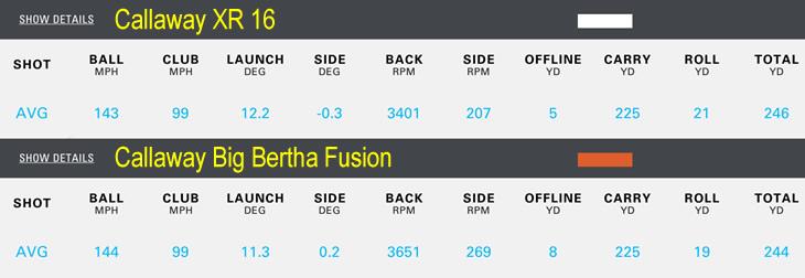 Callaway Big Bertha Fusion Driver