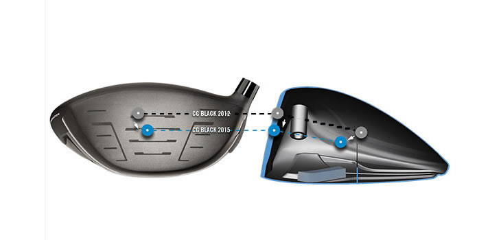 Cleveland Golf CG Black 2015 Fairway and Hybrids