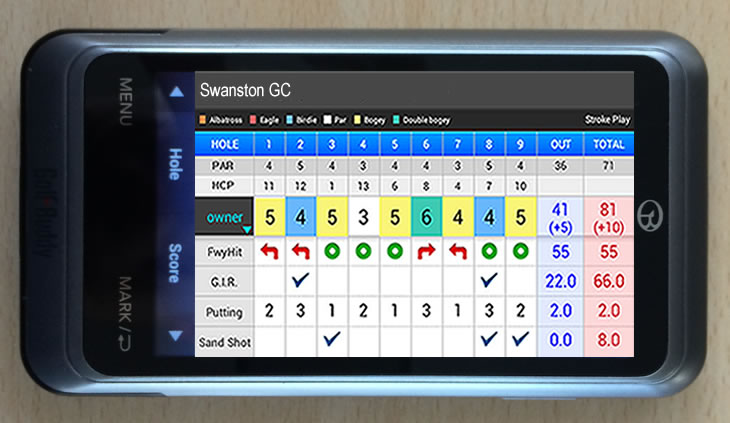 GolfBuddy PT4 GPS Scoring