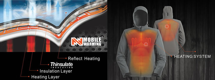 Mobile Warming Golf Vest