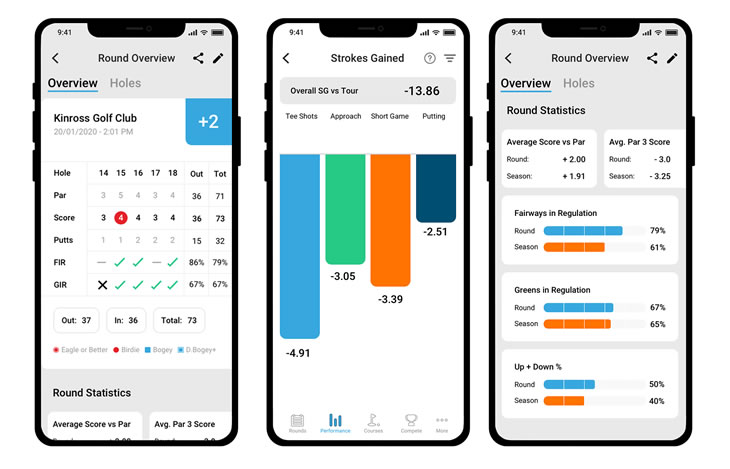 Shot Scope Introduces Strokes Gained