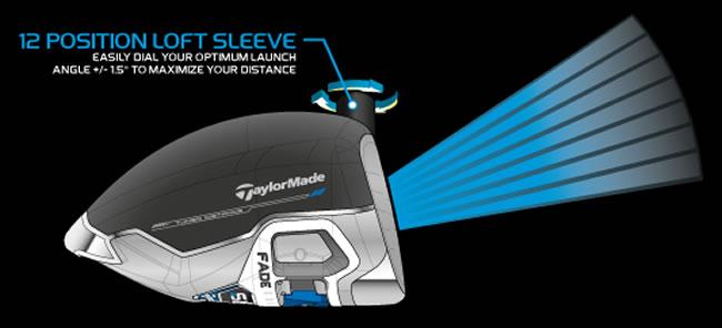 TaylorMade SLDR Driver SLDR Loft Sleeve