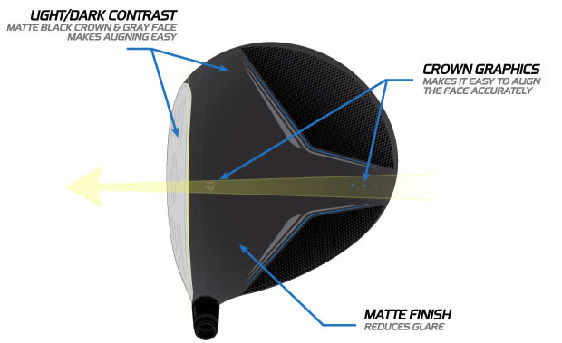 TaylorMade JetSpeed Crown Design