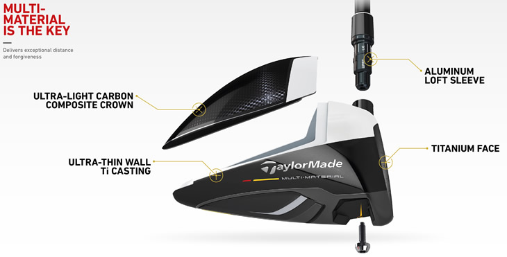 TaylorMade M2 Multi-Material Construction