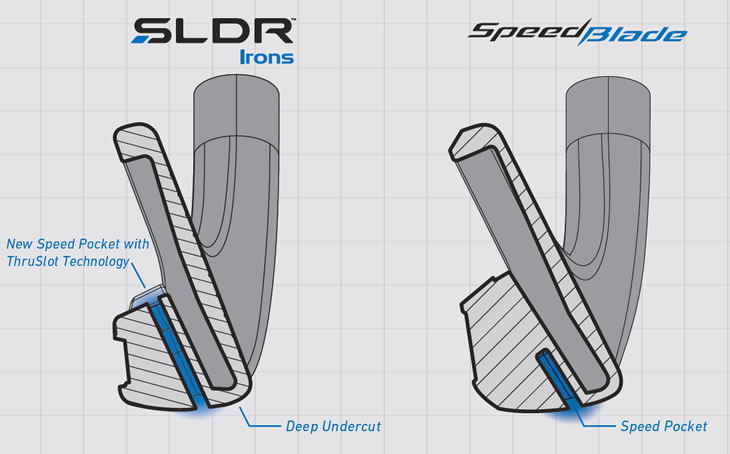 TaylorMade SLDR Irons Comp