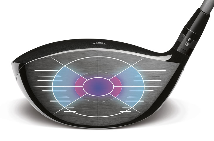 Titleist 915 Driver Radial Speed Face