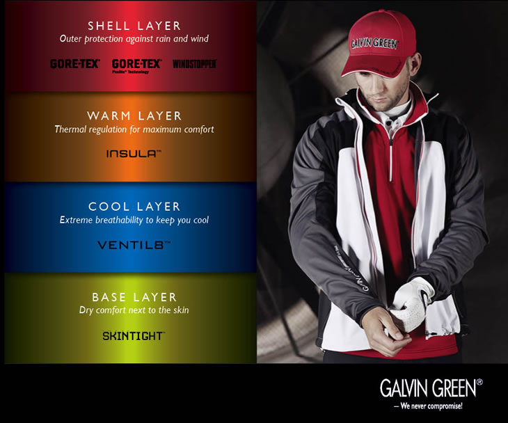 Golf Clothing Layering